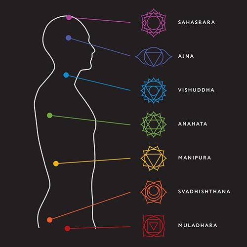 guide des chakras